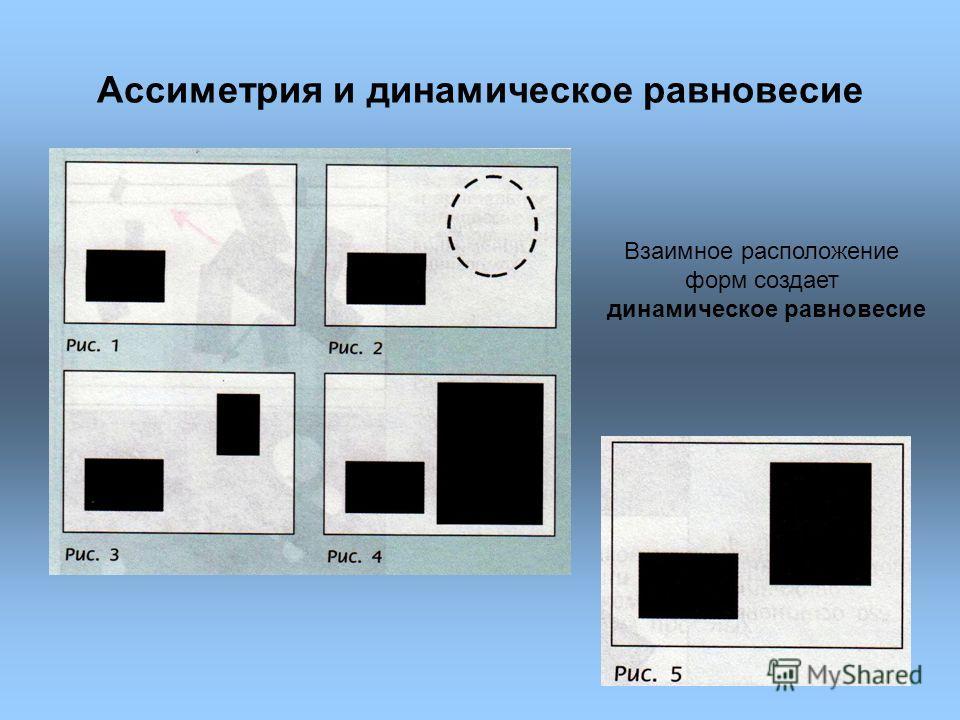Ассиметрия и динамическое равновесие Взаимное расположение форм создает динамическое равновесие