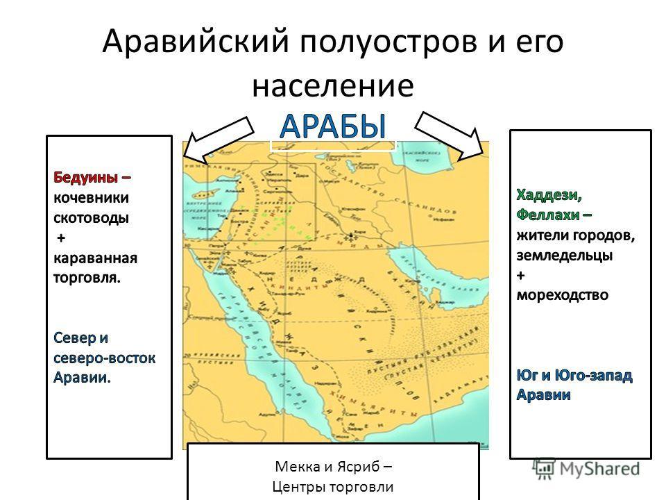 Аравийский полуостров и его население Мекка и Ясриб – Центры торговли