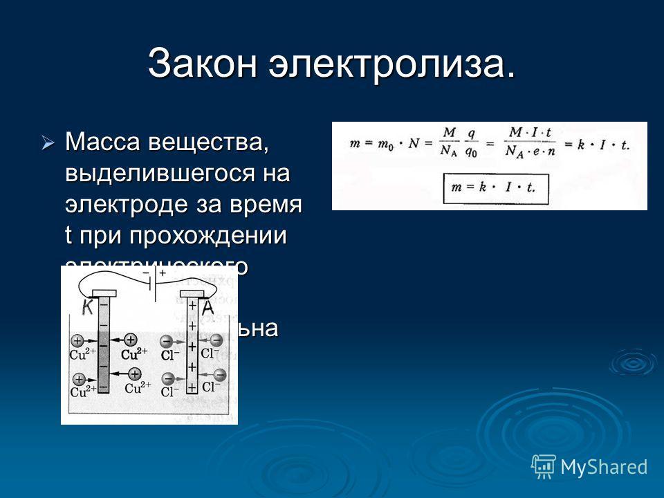 Закон электролиза. Масса вещества, выделившегося на электроде за время t при прохождении электрического тока, пропорциональна силе тока и времени. Масса вещества, выделившегося на электроде за время t при прохождении электрического тока, пропорционал