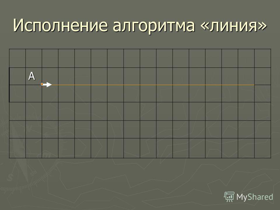 Исполнение алгоритма «линия» А