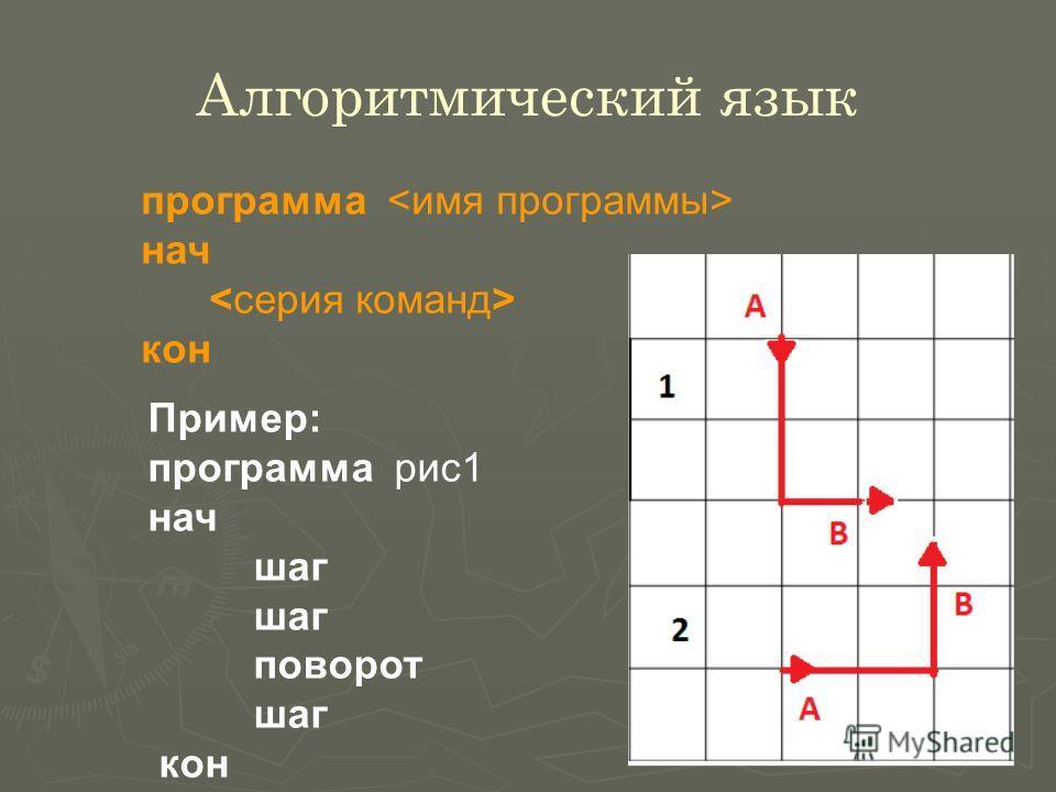 Алгоритмический язык программа нач кон Пример: программа рис1 нач шаг поворот шаг кон