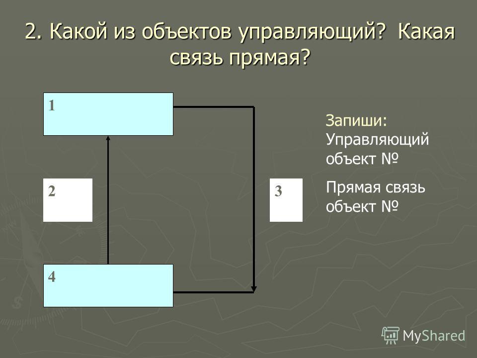 2. Какой из объектов управляющий? Какая связь прямая? 1 4 32 Запиши: Управляющий объект Прямая связь объект