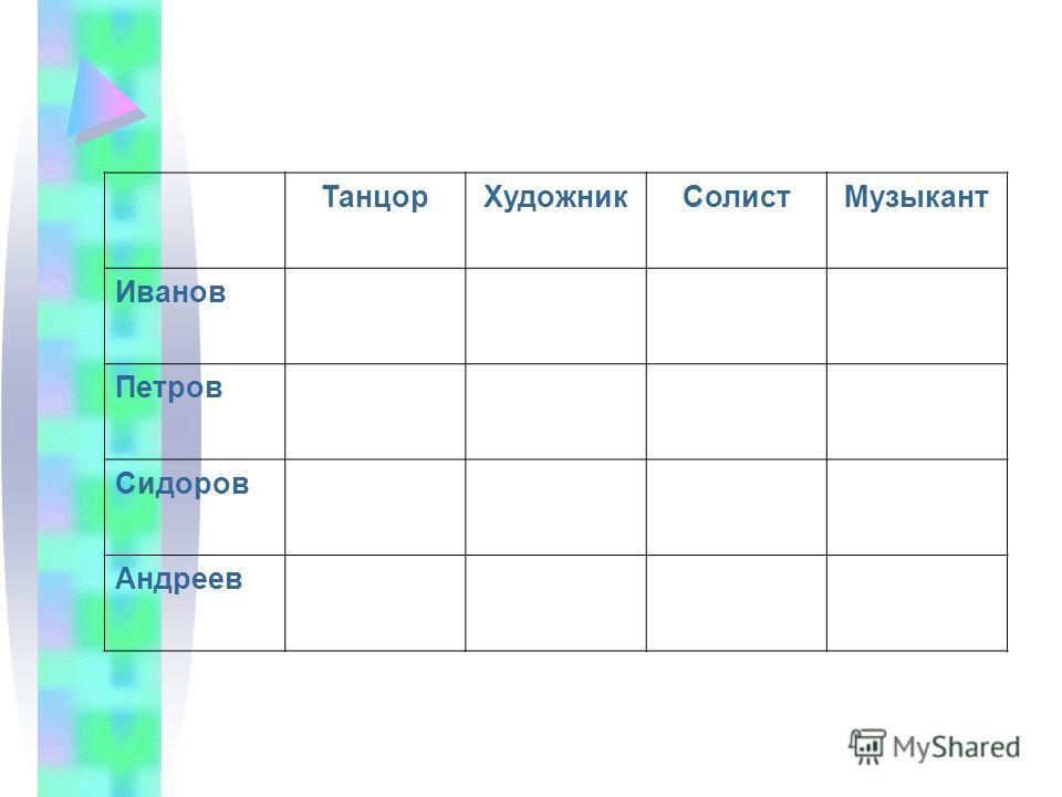 ТанцорХудожникСолистМузыкант Иванов Петров Сидоров Андреев