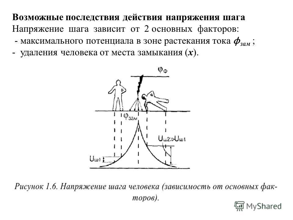 Возможные последствия действия напряжения шага Напряжение шага зависит от 2 основных факторов: - максимального потенциала в зоне растекания тока ϕ зам ; - удаления человека от места замыкания (х).