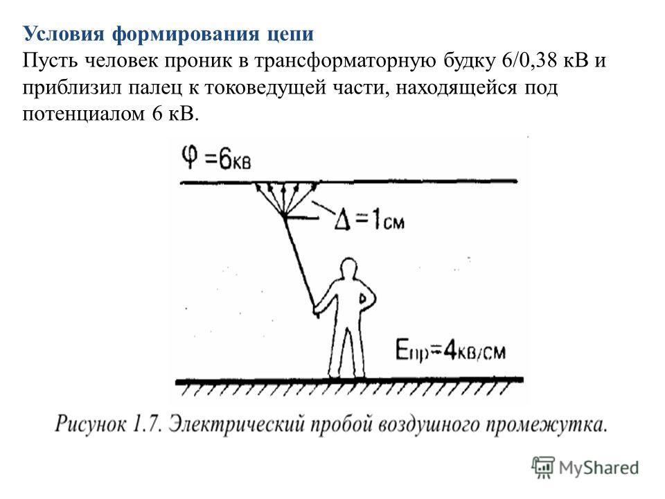 Условия формирования цепи Пусть человек проник в трансформаторную будку 6/0,38 кВ и приблизил палец к токоведущей части, находящейся под потенциалом 6 кВ.