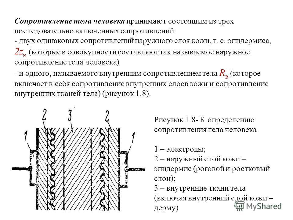 Сопротивление тела человека принимают состоящим из трех последовательно включенных сопротивлений: - двух одинаковых сопротивлений наружного слоя кожи, т. е. эпидермиса, 2z н (которые в совокупности составляют так называемое наружное сопротивление тел