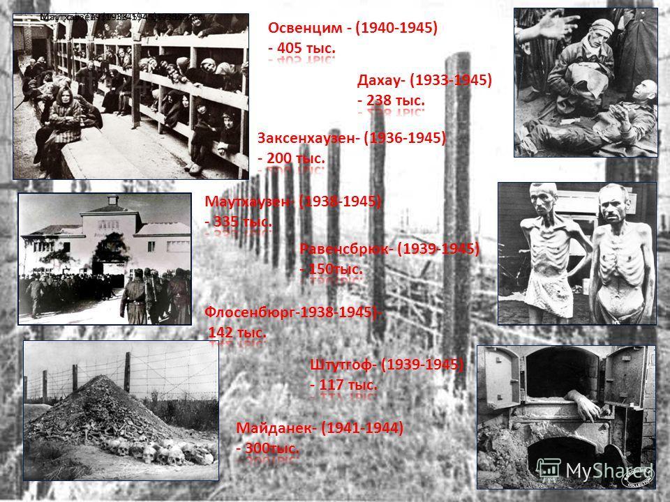 Маутхаузен- (1938-1945)-- 335 тыс. Штутгоф- (1939-1945)-- 117 тыс.