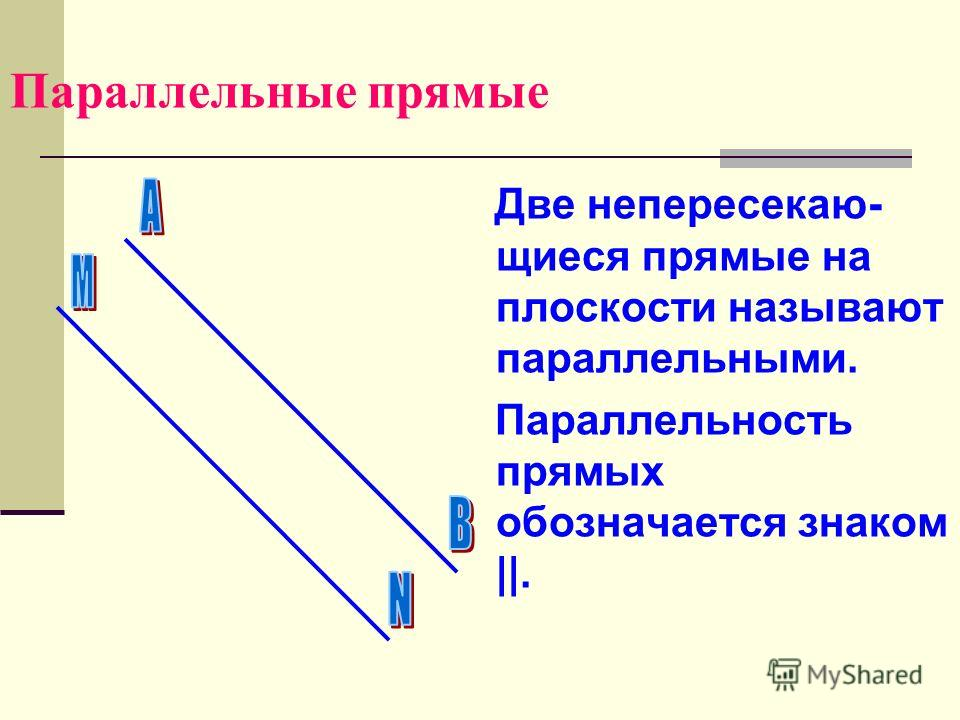 Две непересекаю- щиеся прямые на плоскости называют параллельными. Параллельность прямых обозначается знаком   .