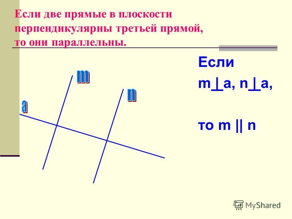 Если две прямые в плоскости перпендикулярны третьей прямой, то они параллельны. Если m   a, n   a, то m    n