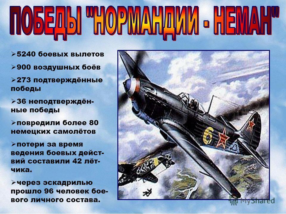 5240 боевых вылетов 900 воздушных боёв 273 подтверждённые победы 36 неподтверждён- ные победы повредили более 80 немецких самолётов потери за время ведения боевых дейст- вий составили 42 лёт- чика. через эскадрилью прошло 96 человек бое- вого личного