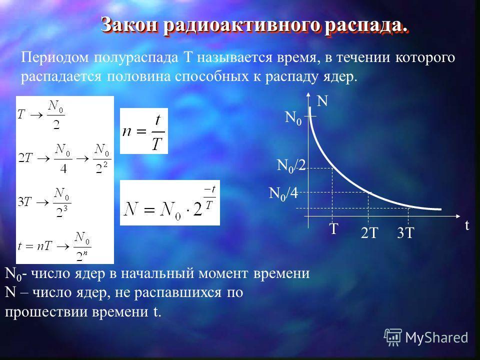 Закон радиоактивного распада. Периодом полураспада Т называется время, в течении которого распадается половина способных к распаду ядер. N N 0 /2 T N 0 /4 2T3T N 0 - число ядер в начальный момент времени N – число ядер, не распавшихся по прошествии в