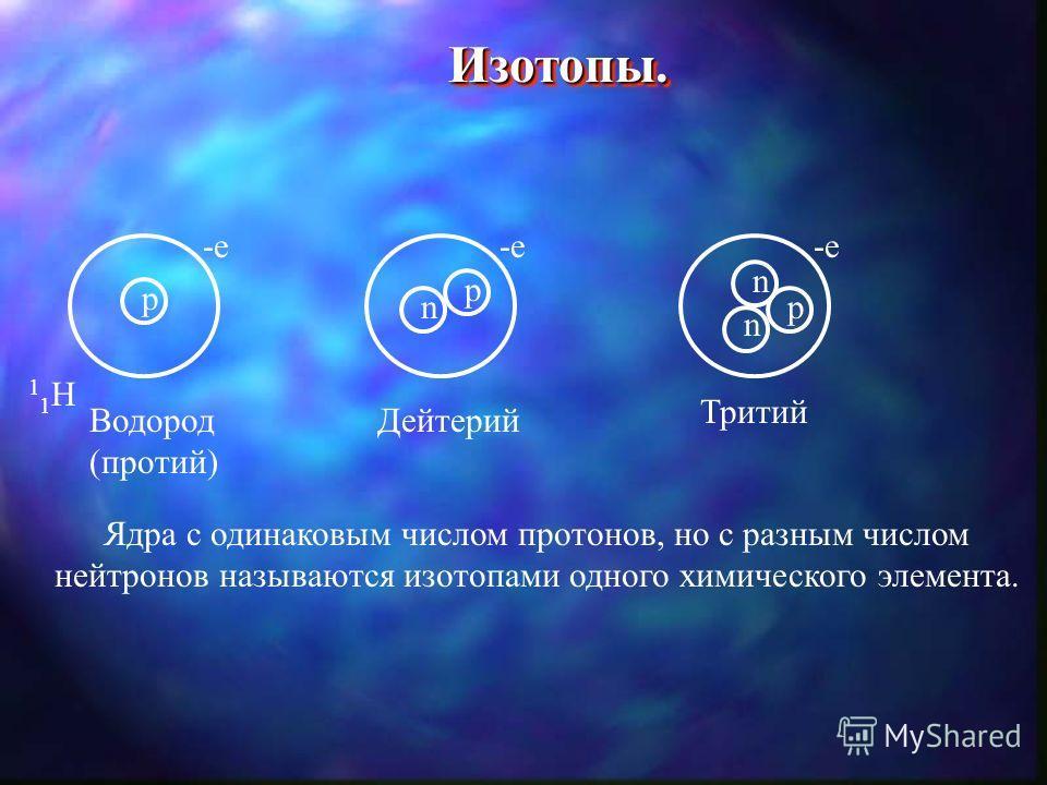 Изотопы.Изотопы. р -е 11Н11Н р р n n n Водород (протий) Дейтерий Тритий Ядра с одинаковым числом протонов, но с разным числом нейтронов называются изотопами одного химического элемента.