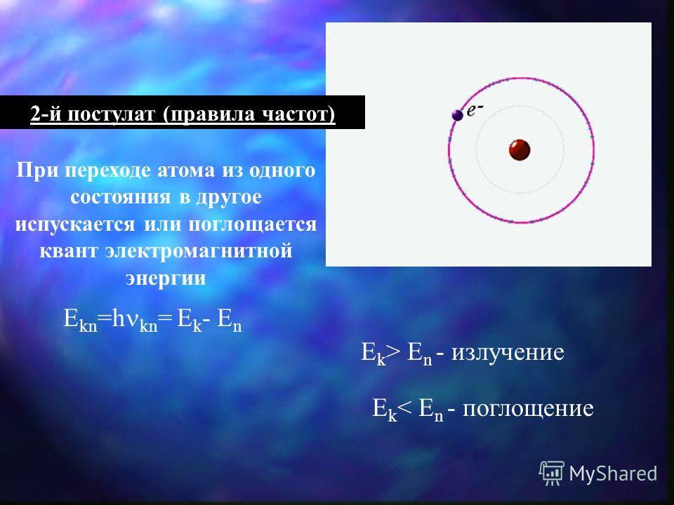 2-й постулат (правила частот) При переходе атома из одного состояния в другое испускается или поглощается квант электромагнитной энергии E kn =h kn = E k - E n E k > E n - излучение E k < E n - поглощение