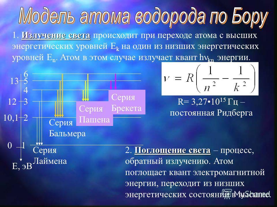 1. Излучение света света происходит при переходе атома с высших энергетических уровней Еk Еk на один из низших энергетических уровней Е n. Атом в этом случае излучает квант h kn энергии. 3 5 6 01 Е, эВ 10,12 12 4 13 Серия Лаймена Серия Бальмера Серия
