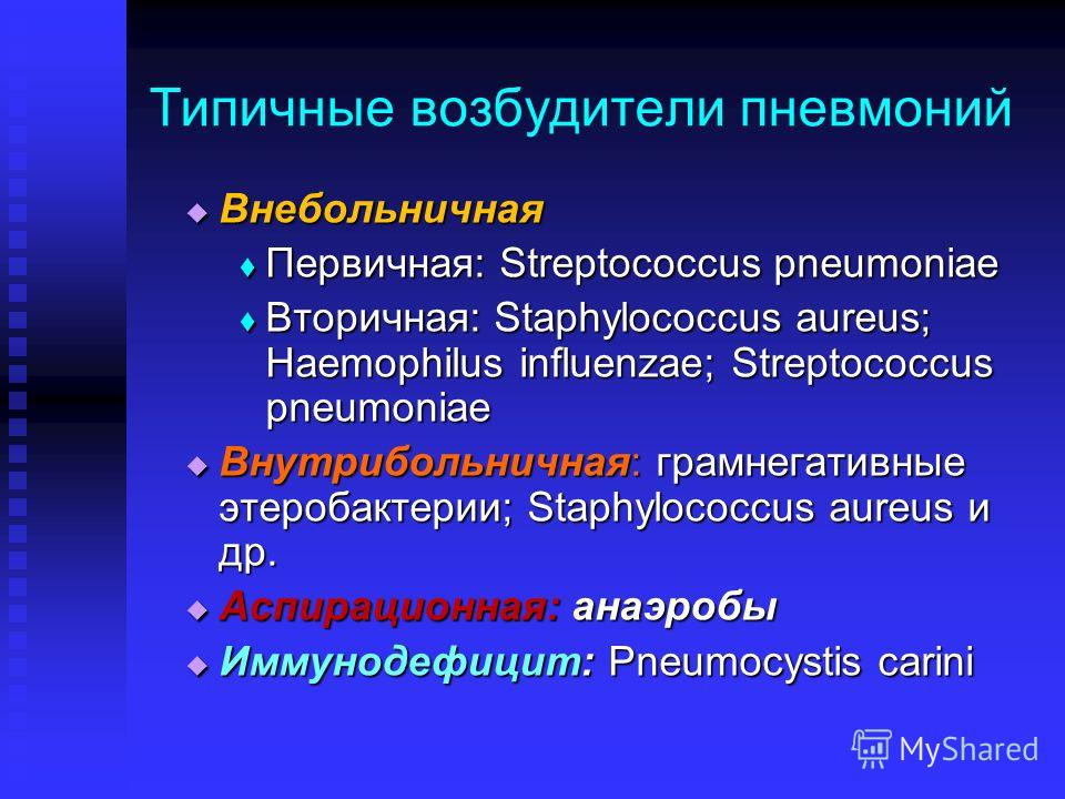 Типичные возбудители пневмоний Внебольничная Внебольничная Первичная: Streptococcus pneumoniae Первичная: Streptococcus pneumoniae Вторичная: Staphylococcus aureus; Haemophilus influenzae; Streptococcus pneumoniae Вторичная: Staphylococcus aureus; Ha