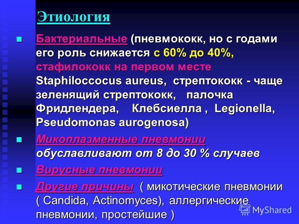 Этиология Бактериальные (пневмококк, но с годами его роль снижается с 60% до 40%, стафилококк на первом месте Staphiloccocus aureus, стрептококк - чаще зеленящий стрептококк, палочка Фридлендера, Клебсиелла, Legionella, Pseudomonas aurogenosa) Бактер