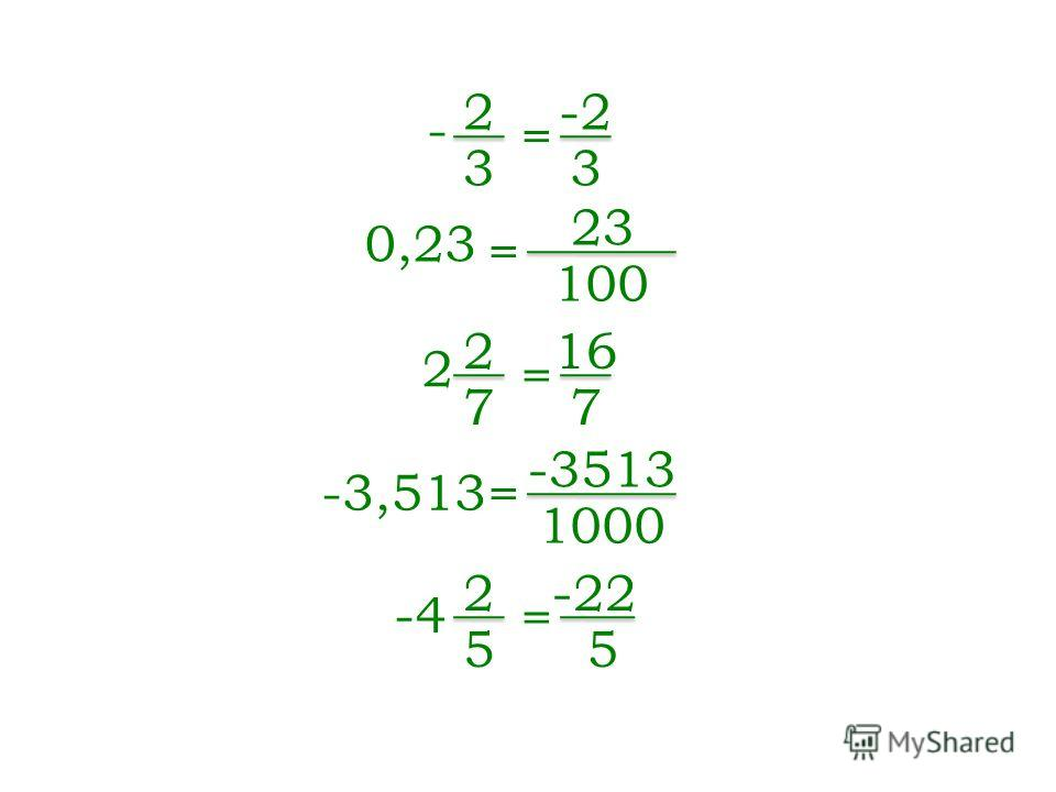 2 3 - = -2-2 3 = 23 100 0,23 2 7 2 = 16 7 = -3513 1000 -3,513 2 5 -4 = -22 5