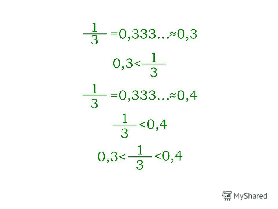 = 1 3 0,333…0,3 0,3< 1 3 = 1 3 0,333…0,4