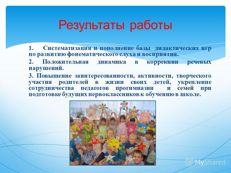 1. Систематизация и пополнение базы дидактических игр по развитию фонематического слуха и восприятия. 2. Положительная динамика в коррекции речевых нарушений. 3. Повышение заинтересованности, активности, творческого участия родителей в жизни своих де