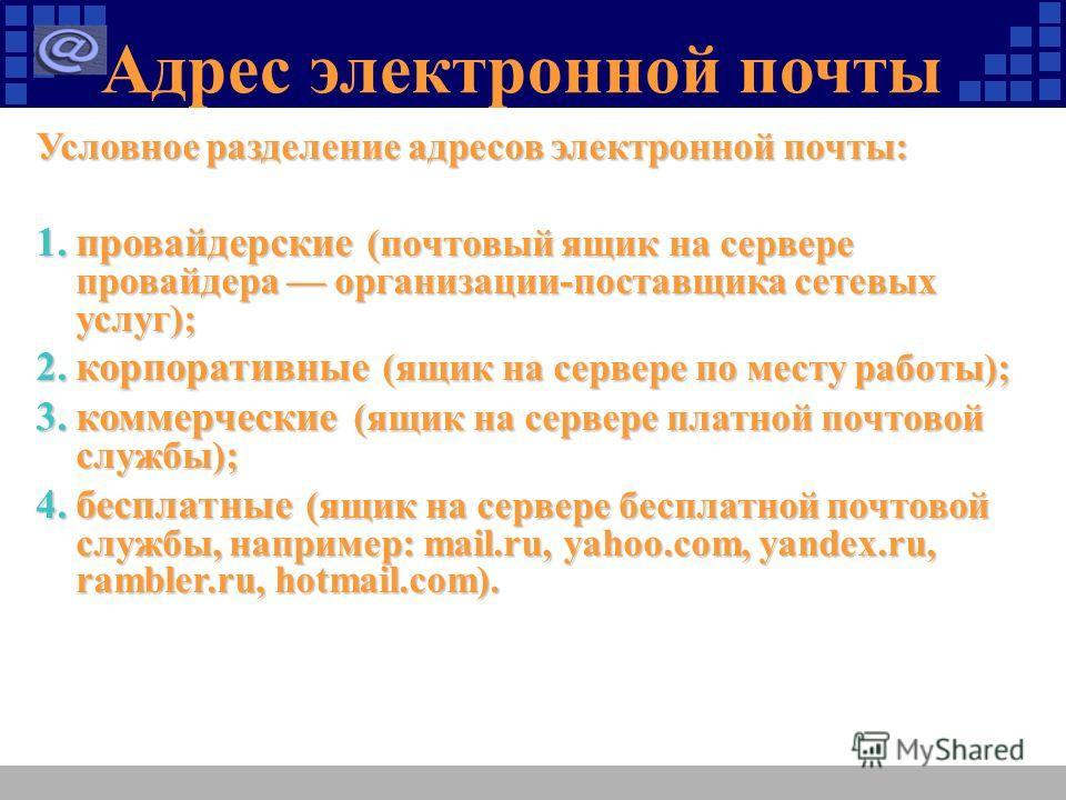 Условное разделение адресов электронной почты: 1.провайдерские (почтовый ящик на сервере провайдера организации-поставщика сетевых услуг); 2.корпоративные (ящик на сервере по месту работы); 3.коммерческие (ящик на сервере платной почтовой службы); 4.