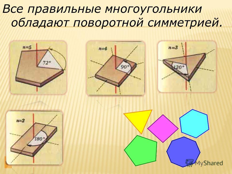 ПОВОРОТНАЯ СИММЕТРИЯ Объект обладает поворотной симметрией, если он совмещается сам с собой при повороте вокруг некоторой оси на угол, равный 360/n, где n=2,3,4…. В этом случае говорят о поворотной симметрии, а указанную ось называют осью поворота n-