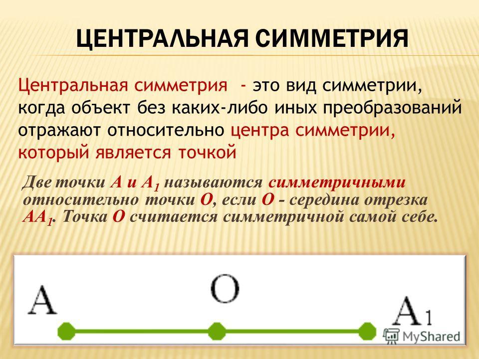 ВИДЫ СИММЕТРИИ Симметрия относительно точки (центральная симметрия). Симметрия относительно прямой (осевая симметрия). Симметрия относительно плоскости (зеркальная симметрия) Винтовая симметрия. Переносная симметрия. Поворотная симметрия.