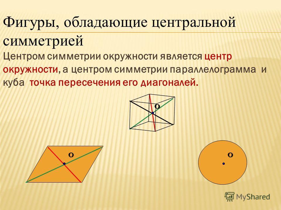 ЦЕНТРАЛЬНАЯ СИММЕТРИЯ Две точки А и А 1 называются симметричными относительно точки О, если О - середина отрезка АА 1. Точка О считается симметричной самой себе. Центральная симметрия - это вид симметрии, когда объект без каких-либо иных преобразован