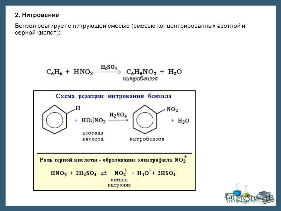 2. Нитрование Бензол реагирует с нитрующей смесью (смесью концентрированных азотной и серной кислот):