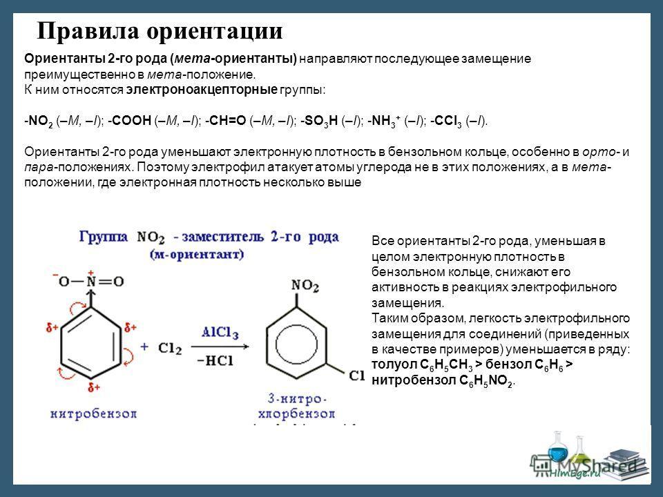 Правила ориентации Ориентанты 2-го рода (мета-ориентанты) направляют последующее замещение преимущественно в мета-положение. К ним относятся электроноакцепторные группы: -NO 2 (–M, –I); -COOH (–M, –I); -CH=O (–M, –I); -SO 3 H (–I); -NH 3 + (–I); -CCl
