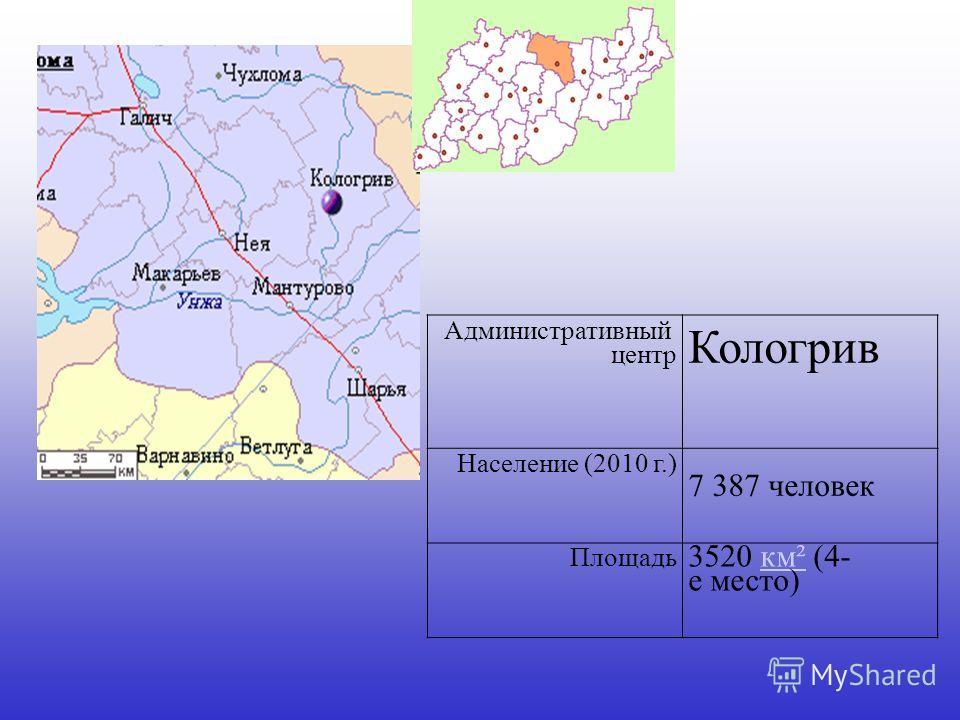 Административный центр Кологрив Население (2010 г.) 7 387 человек Площадь 3520 км² (4- е место)км²