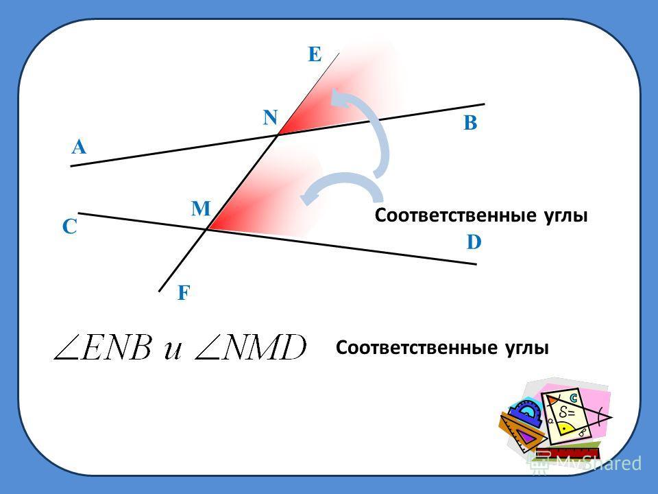 N E B A M D F C Соответственные углы