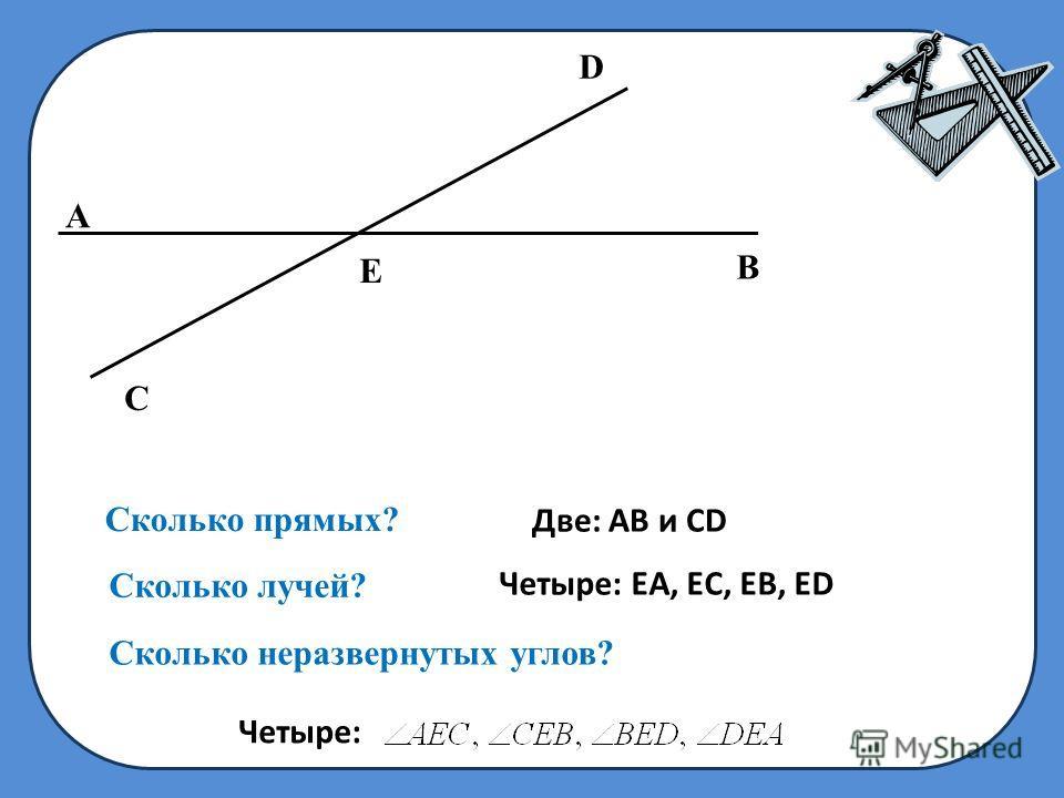 A C E D B Сколько прямых? Сколько лучей? Сколько неразвернутых углов? Две: AB и CD Четыре: EA, EC, EB, ED Четыре:
