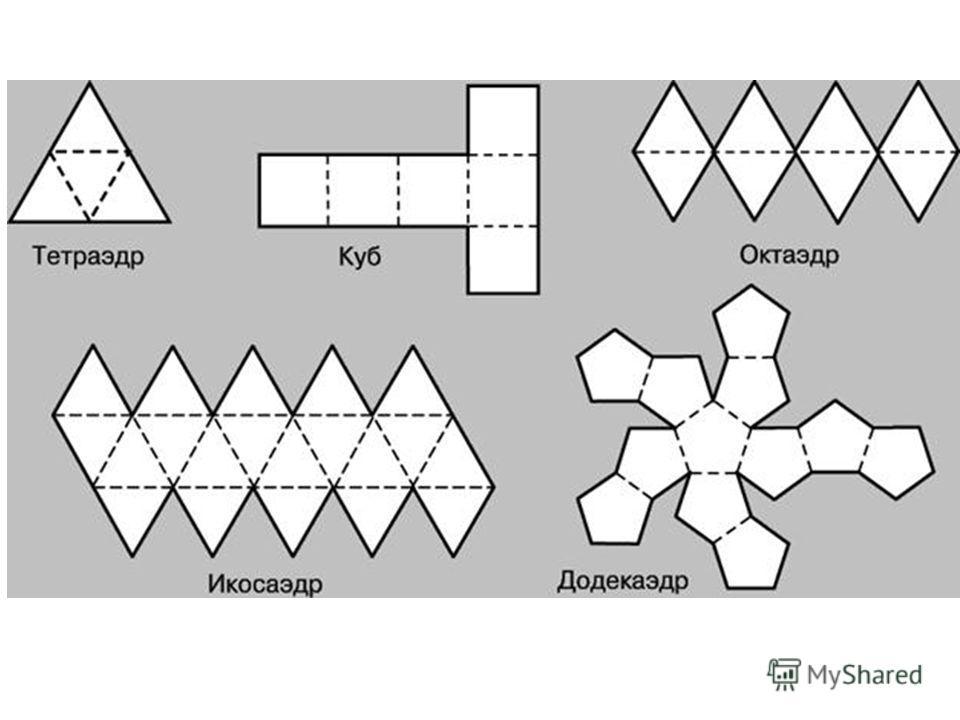 Правильный многогранник Число граней и вершин (Г + В) рёбер (Р) Тетраэдр4 + 4 = 86 «тетра» 4; Куб6 + 8 = 1412 «гекса» 6; Октаэдр8 + 6 = 1412 «окта» 8 Додекаэдр 12 + 20 = 32 30 додека» 12. Икосаэдр 20 + 12 = 32 30 «икоса» 20 Таблица 2