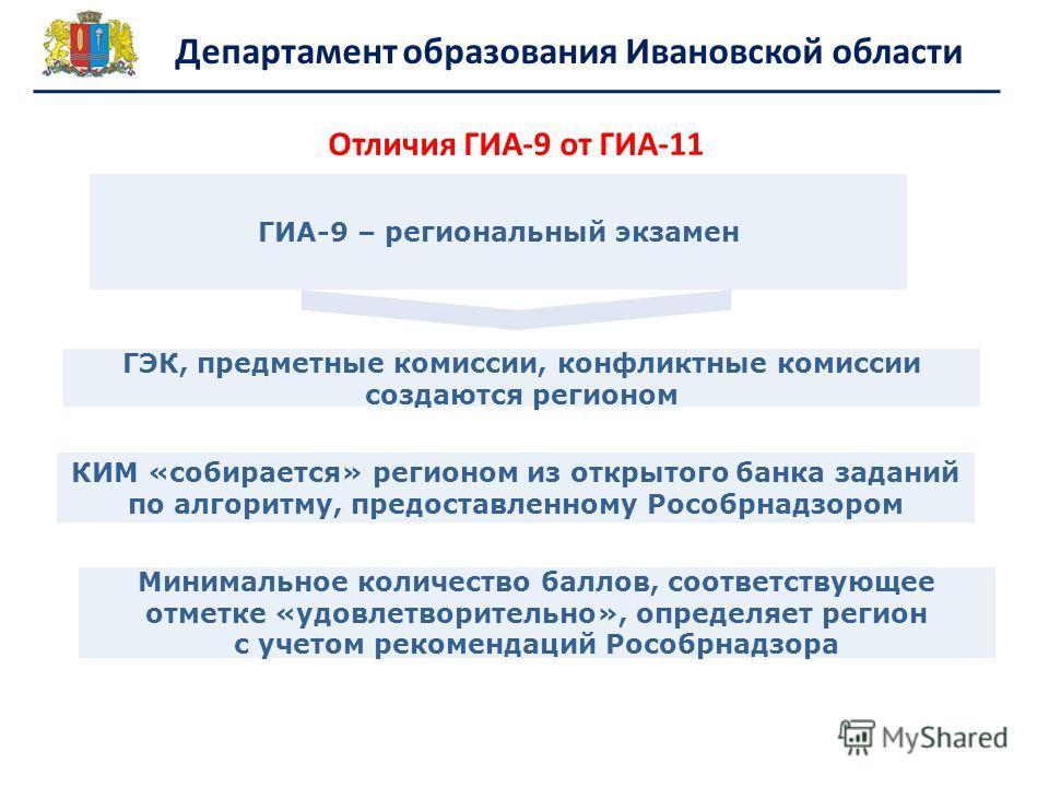 Департамент образования Ивановской области Отличия ГИА-9 от ГИА-11 ГИА-9 – региональный экзамен ГЭК, предметные комиссии, конфликтные комиссии создаются регионом КИМ «собирается» регионом из открытого банка заданий по алгоритму, предоставленному Росо