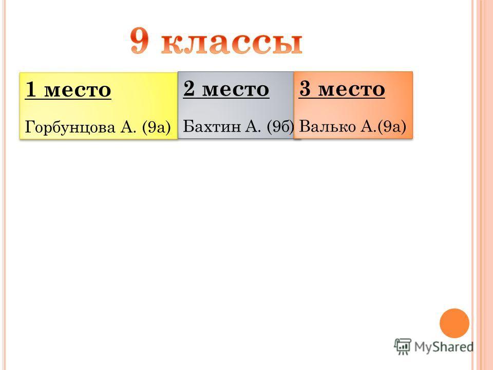 1 место Горбунцова А. (9а) 1 место Горбунцова А. (9а) 2 место Бахтин А. (9б) 2 место Бахтин А. (9б) 3 место Валько А.(9а) 3 место Валько А.(9а)