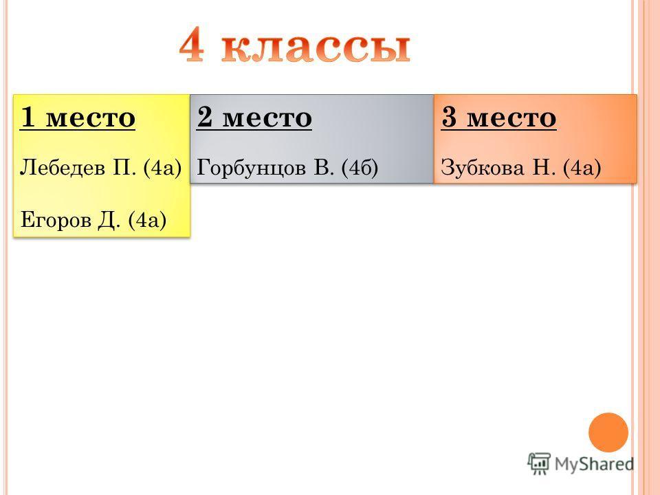 1 место Лебедев П. (4а) Егоров Д. (4а) 1 место Лебедев П. (4а) Егоров Д. (4а) 2 место Горбунцов В. (4б) 2 место Горбунцов В. (4б) 3 место Зубкова Н. (4а) 3 место Зубкова Н. (4а)