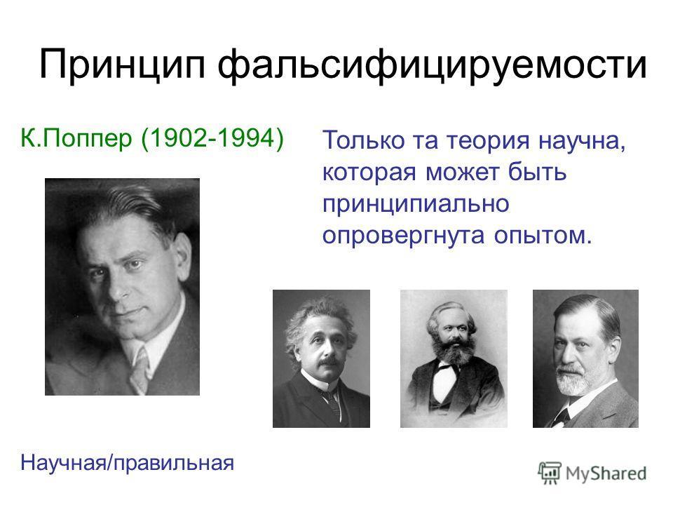 Принцип фальсифицируемости К.Поппер (1902-1994) Только та теория научна, которая может быть принципиально опровергнута опытом. Научная/правильная
