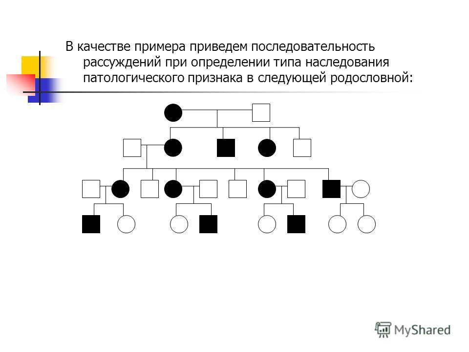 В качестве примера приведем последовательность рассуждений при определении типа наследования патологического признака в следующей родословной: