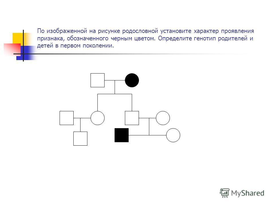 По изображенной на рисунке родословной установите характер проявления признака, обозначенного черным цветом. Определите генотип родителей и детей в первом поколении.