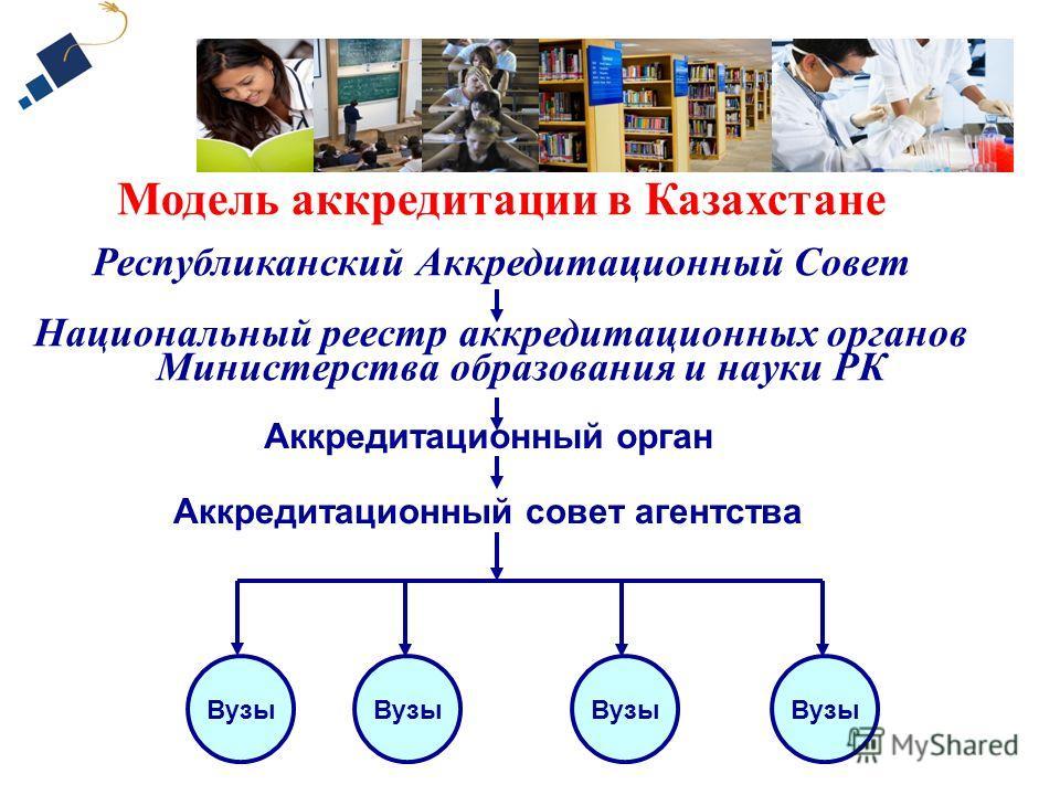 Модель аккредитации в Казахстане Республиканский Аккредитационный Совет Национальный реестр аккредитационных органов Министерства образования и науки РК Вузы Аккредитационный орган Аккредитационный совет агентства