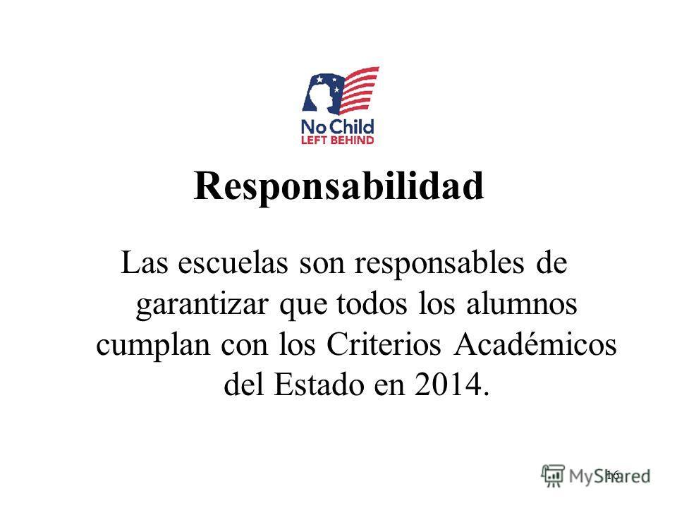 16 Responsabilidad Las escuelas son responsables de garantizar que todos los alumnos cumplan con los Criterios Académicos del Estado en 2014.