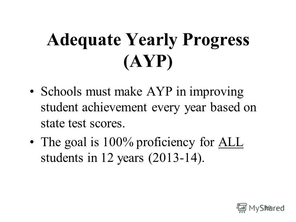 19 Adequate Yearly Progress (AYP) Schools must make AYP in improving student achievement every year based on state test scores. The goal is 100% proficiency for ALL students in 12 years (2013-14).