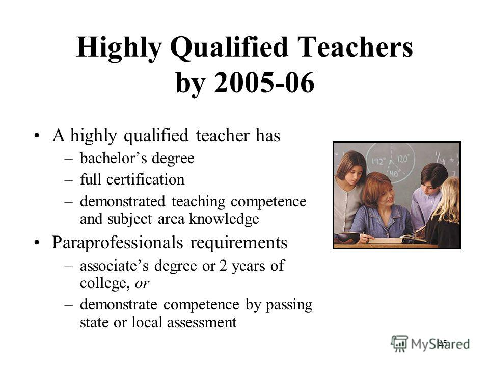25 Highly Qualified Teachers by 2005-06 A highly qualified teacher has –bachelors degree –full certification –demonstrated teaching competence and subject area knowledge Paraprofessionals requirements –associates degree or 2 years of college, or –dem