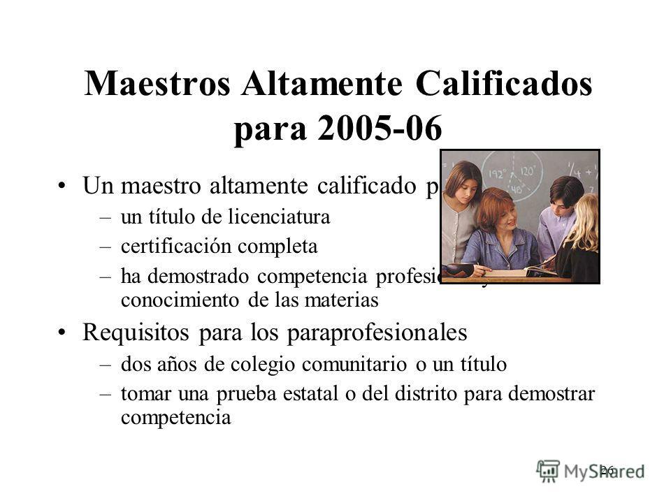 26 Maestros Altamente Calificados para 2005-06 Un maestro altamente calificado posee –un título de licenciatura –certificación completa –ha demostrado competencia profesional y conocimiento de las materias Requisitos para los paraprofesionales –dos a