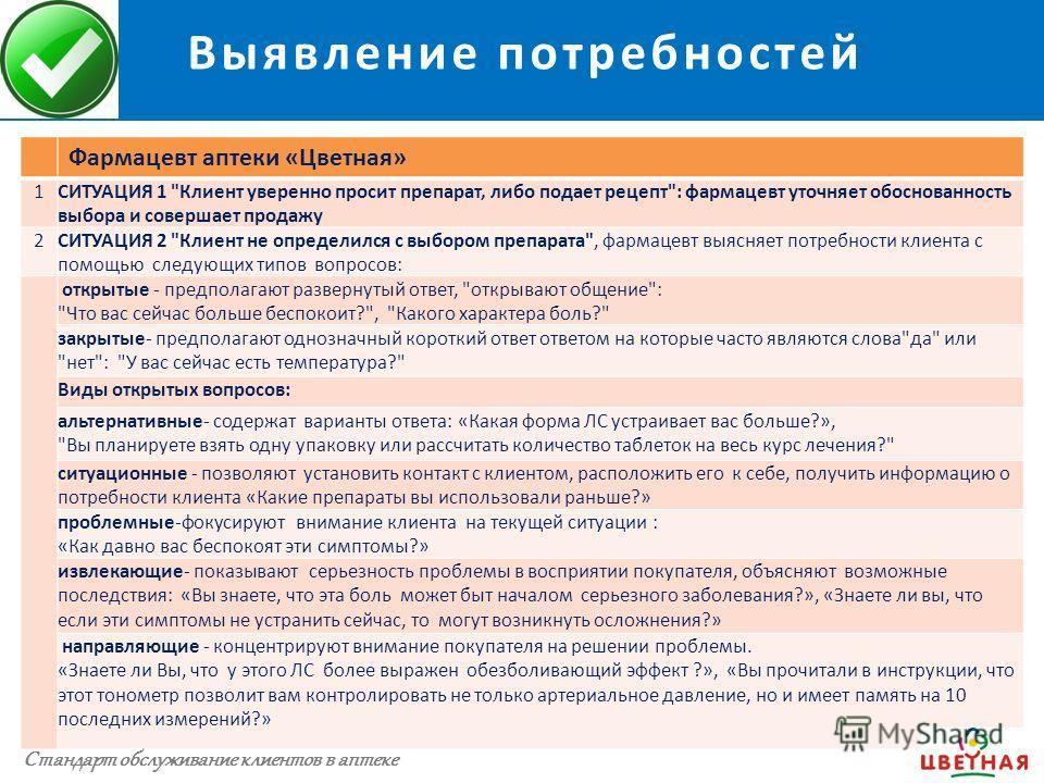 Выявление потребностей Стандарт обслуживания клиентов аптеки Фармацевт аптеки «Цветная» 1СИТУАЦИЯ 1