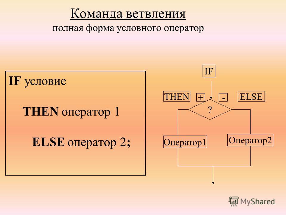 ? Оператор1 IF THEN +- ELSE Оператор2 Команда ветвления полная форма условного оператор IF условие THEN оператор 1 ELSE оператор 2;