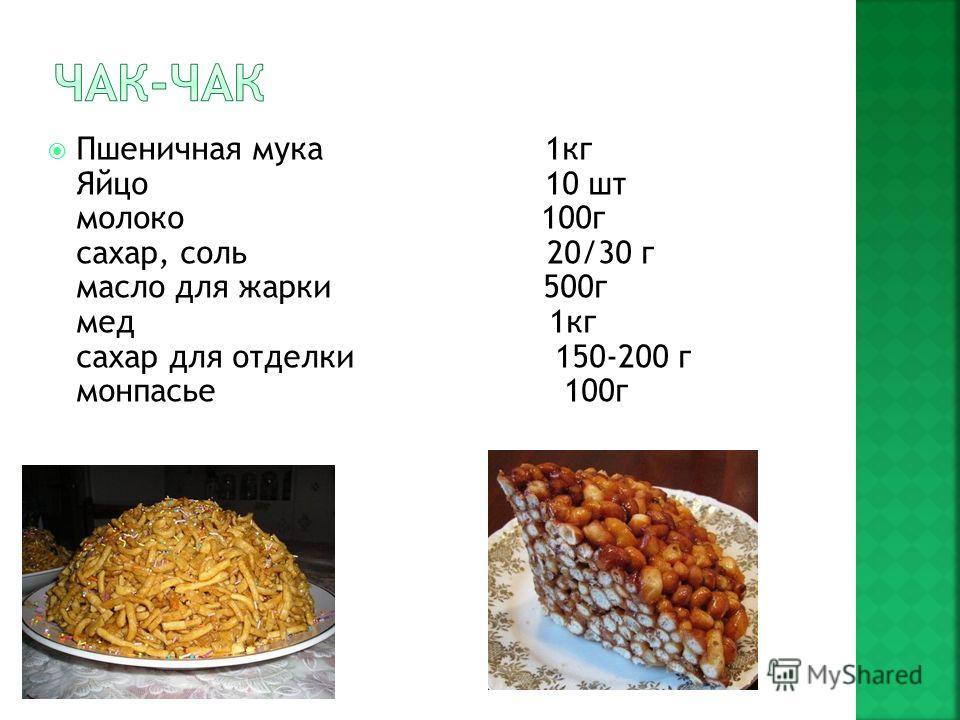 Пшеничная мука 1кг Яйцо 10 шт молоко 100г сахар, соль 20/30 г масло для жарки 500г мед 1кг сахар для отделки 150-200 г монпасье 100г