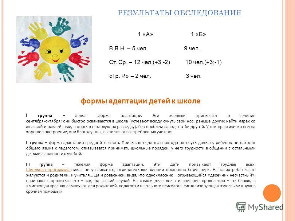 РЕЗУЛЬТАТЫ ОБСЛЕДОВАНИЯ 1 «А» 1 «Б» В.В.Н. – 5 чел. 9 чел. Ст. Ср. – 12 чел.(+3;-2) 10 чел.(+3;-1) «Гр. Р.» – 2 чел. 3 чел. формы адаптации детей к школе l группа – легкая форма адаптации. Эти малыши привыкают в течение сентября-октября: они быстро о