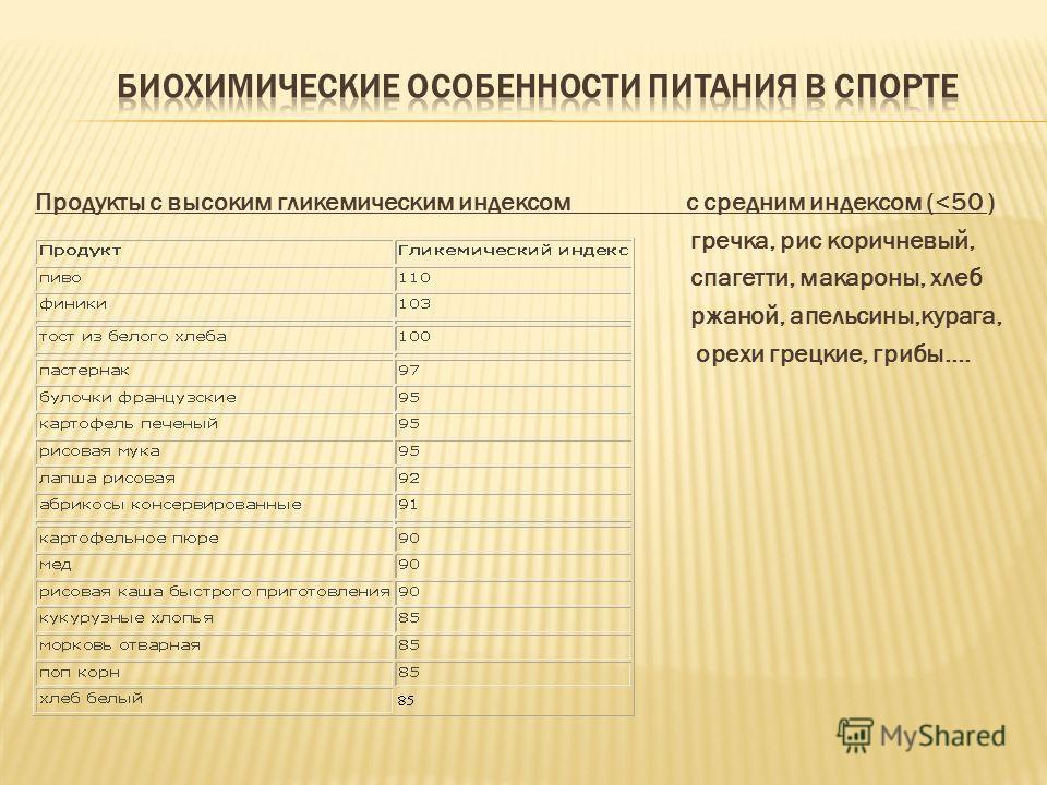 Продукты с высоким гликемическим индексом с средним индексом (