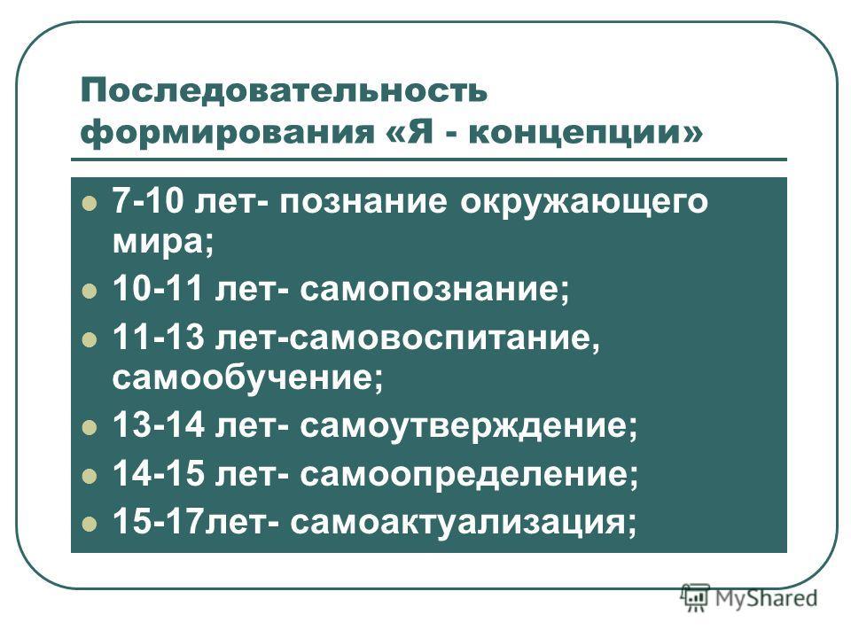 Последовательность формирования «Я - концепции» 7-10 лет- познание окружающего мира; 10-11 лет- самопознание; 11-13 лет-самовоспитание, самообучение; 13-14 лет- самоутверждение; 14-15 лет- самоопределение; 15-17лет- самоактуализация;